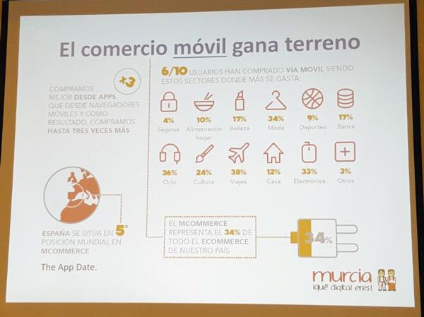 Diapositiva sobre comercio móvil de la presentación de Francisco Javier Inaraja