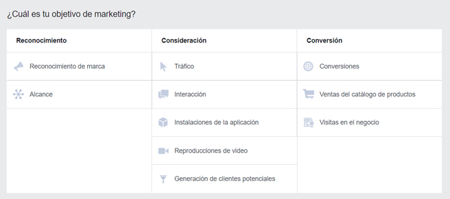 Objetivos Ads Facebook