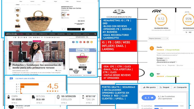 Sales Funnel Canvas, una herramienta ágil para definir nuestra ...
